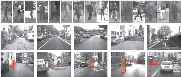 Pedestrian  Data Set Dataset
